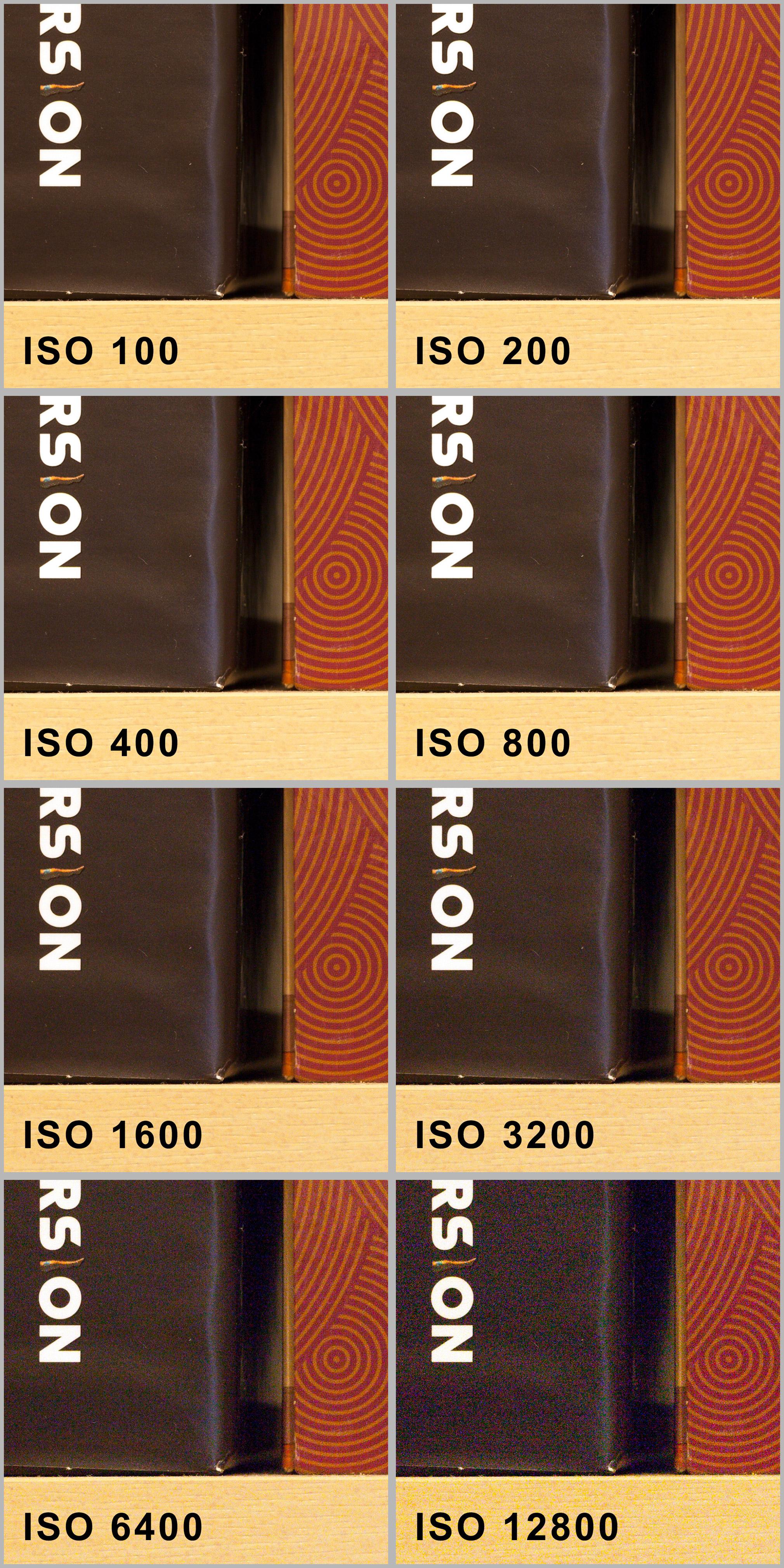 Esempio comparativo sulle sensibilità ISO (ritagli al 100%)